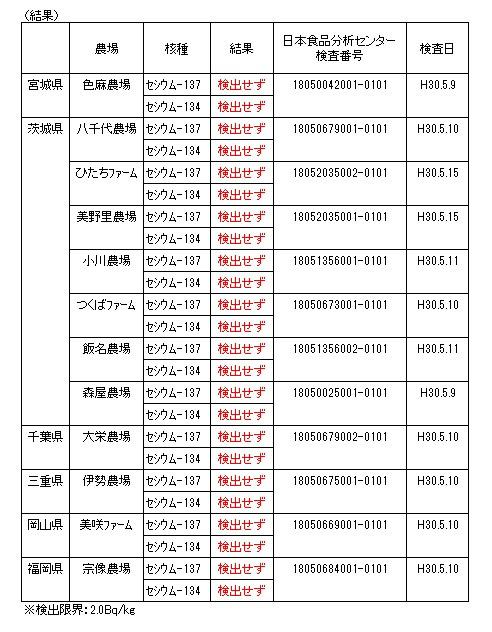 kensakekka1805.jpg