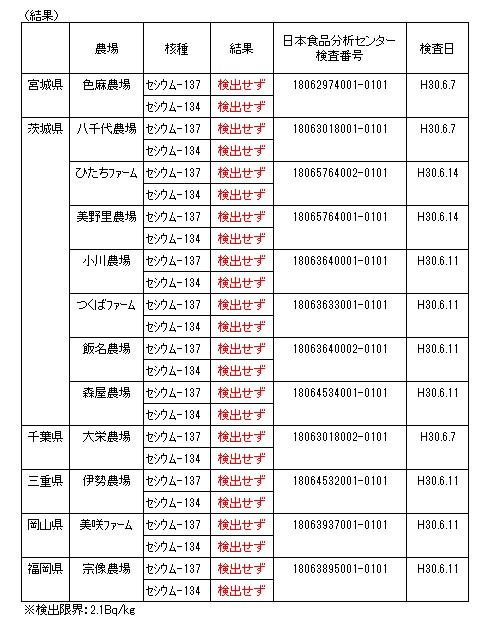 kensakekka1806.jpg